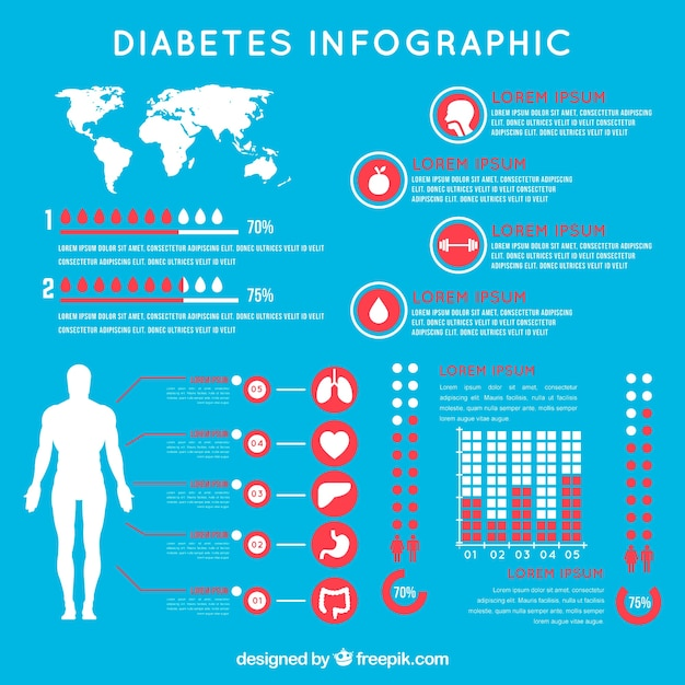 diabetes infographic template with flat design vector free download