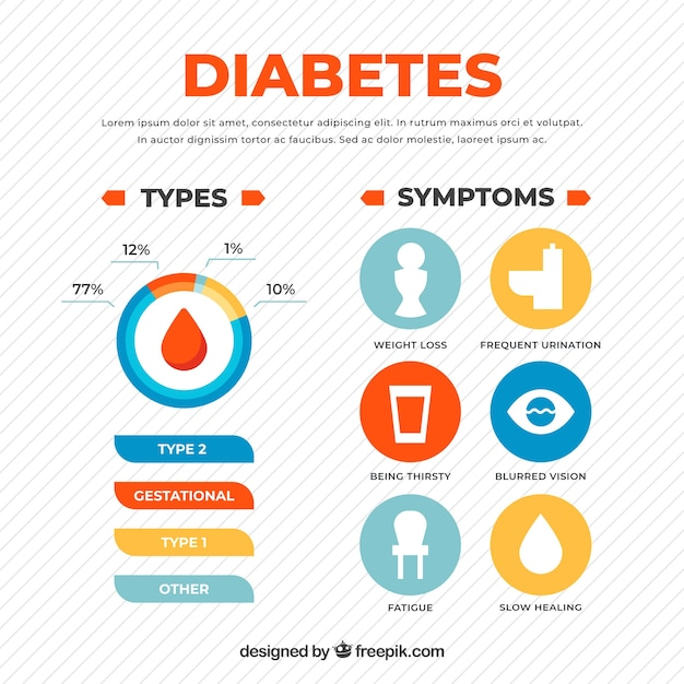 Diabetes infographic template with flat design Free Vector