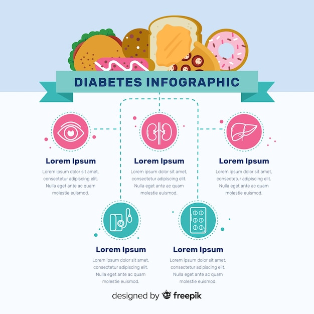 diabetes infographic template with flat design vector