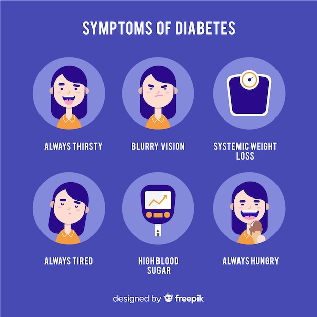 Diabetes symptoms composition Free Vector