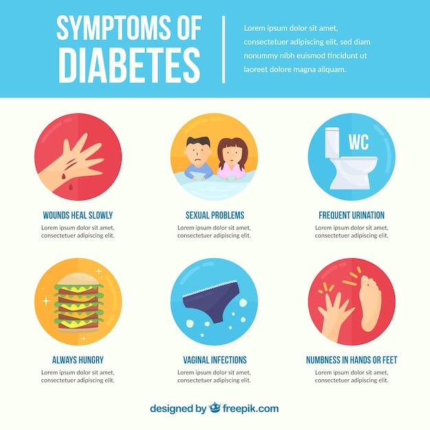 Kuhpocken síntomas de diabetes