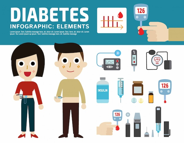Diabetic disease infographic elements. diabetes equipment icons set. Premium Vector