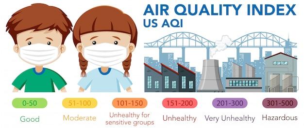 Diagramma che mostra l'indice di qualità dell'aria con scale di colore Vettore gratuito