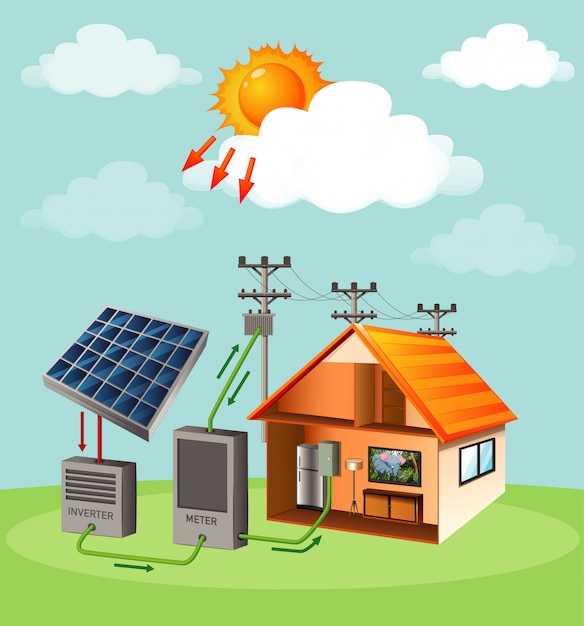 Diagram showing how solar cell works at home Premium Vector