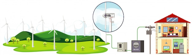 家庭用の電気を生成する風力タービンを示す図 無料ベクター