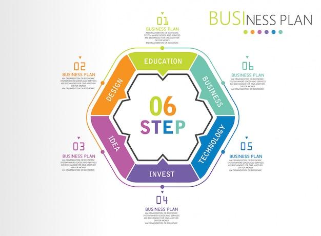 Схемы презентации процесса, наброски в бизнесе, инвестиционное образование. Premium векторы