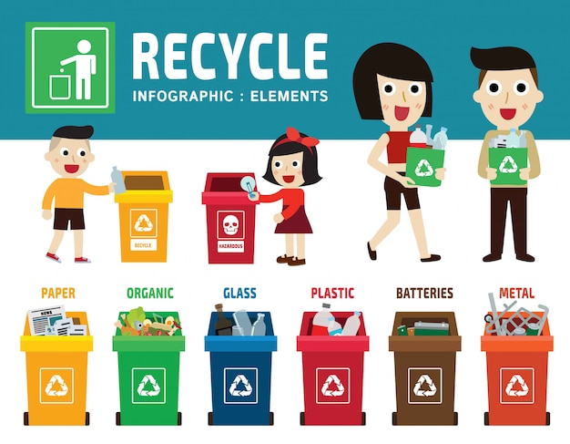 Different colored recycle waste bins. people family gathering garbage and plastic waste for recycling. Premium Vector