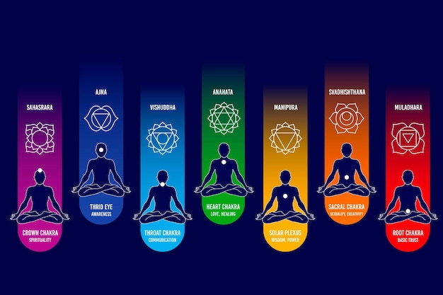 Different colorful body chakras collection Free Vector