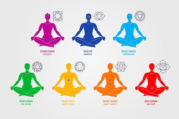 Set di diversi chakra del corpo colorato Vettore gratuito