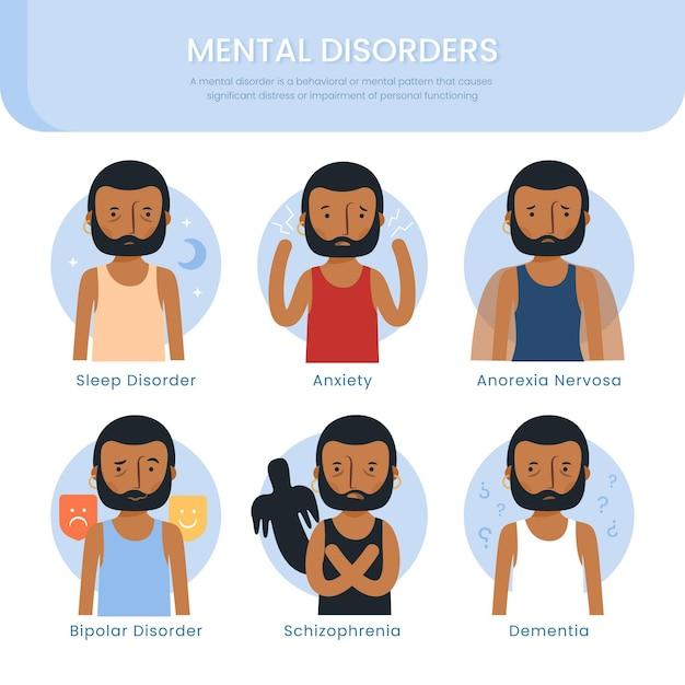 Raccolta di diversi disturbi mentali Vettore gratuito