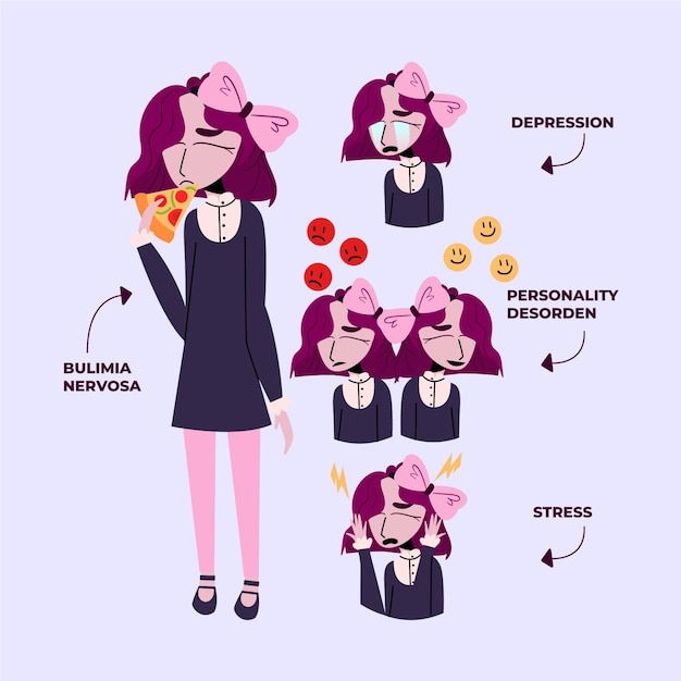 Different mental disorders concept Free Vector