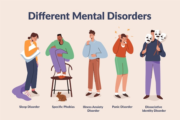 Different mental disorders set Free Vector