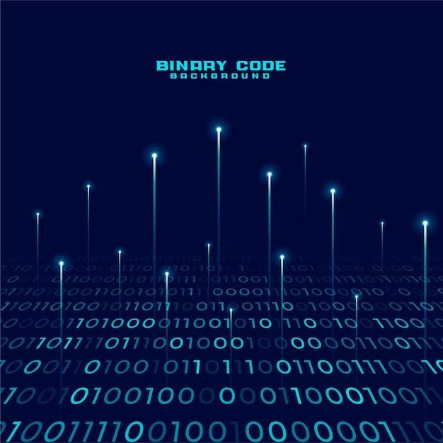Фон цифровых двоичных кодовых чисел Бесплатные векторы