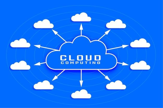 Digital cloud computing data transfer concept Free Vector
