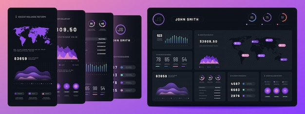 Digital dashboards. mobile business bar graph and histogram, economic diagram and pie charts. marketing infographics vector elements Premium Vector