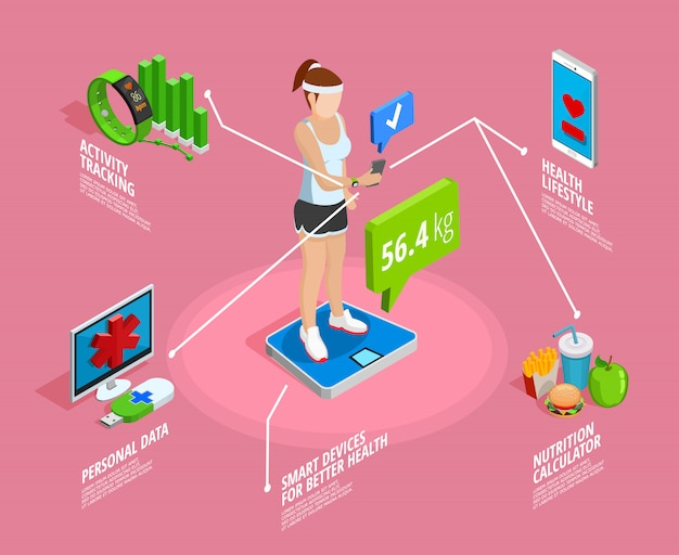 Digital healthy lifestyle isometric template Free Vector