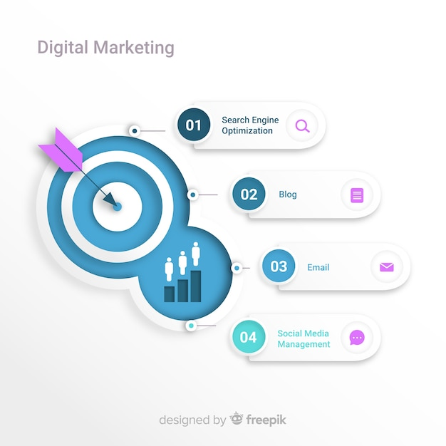 free vector digital marketing infographic free vector digital marketing infographic