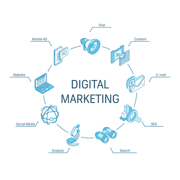 Digital marketing isometric concept. connected line 3d icons. integrated circle infographic design system. social media, viral content, e-mail, website symbol. Premium Vector