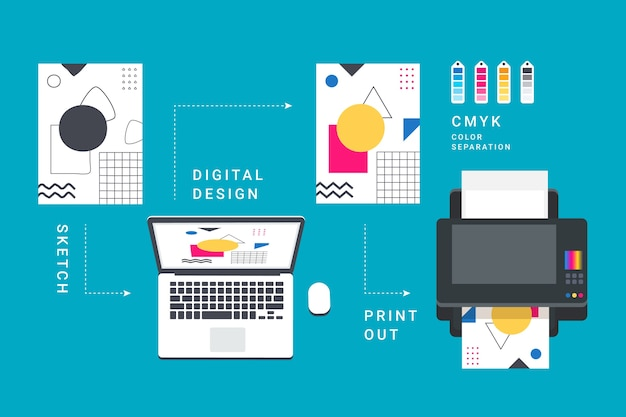 Digital printing concept Free Vector