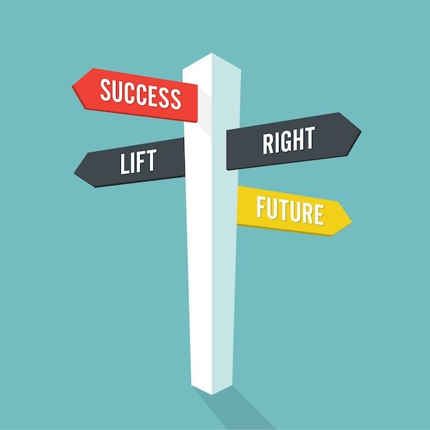 左右にテキストの将来の成功を伴う方向標識。 Premiumベクター
