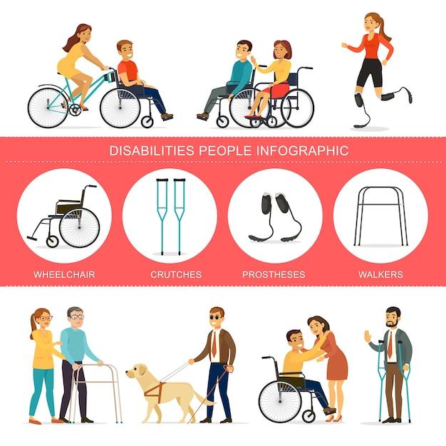 Disabilità infografica concept Vettore gratuito