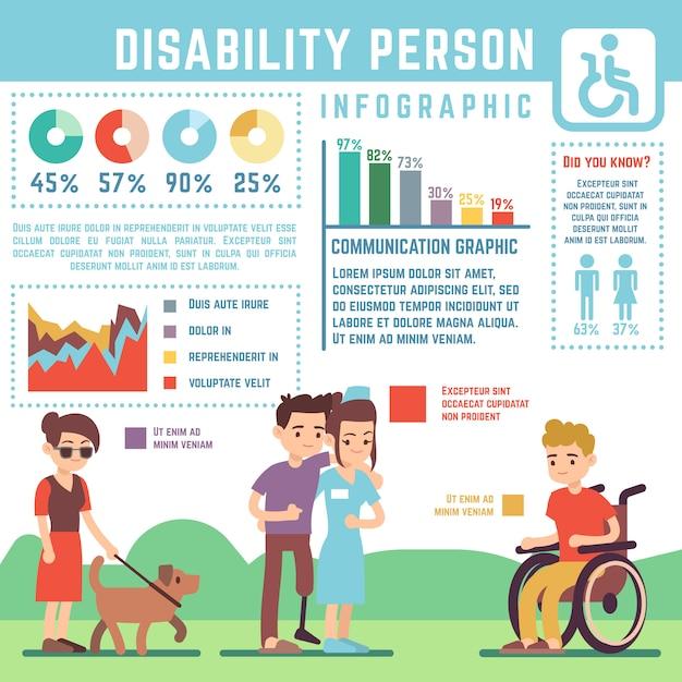 Disability care Premium Vector