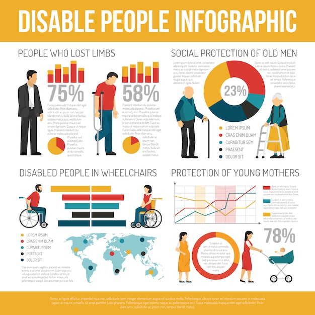 Disabled people infographic set Free Vector