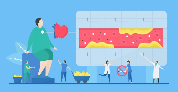 Disease is narrowing of coronary arteries that caused by atherosclerosis banner Premium Vector