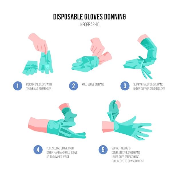 Одноразовые защитные перчатки надевают граф Бесплатные векторы