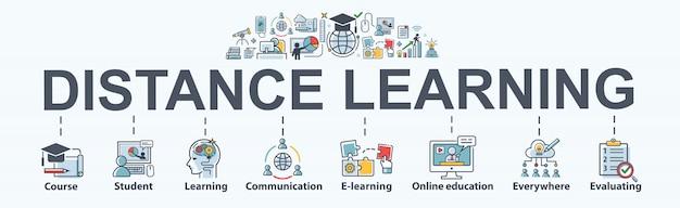 自己啓発、コース、教師、研究、eラーニング、トレーニング、スキル、オンライン教育、継続教育、知識のための遠隔学習バナー。最小限のベクターインフォグラフィック。 Premiumベクター