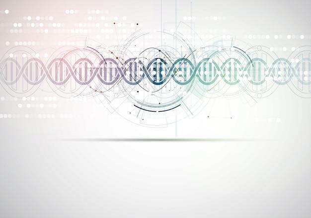 Dnaと医療技術の背景。未来的な分子構造提示 Premiumベクター