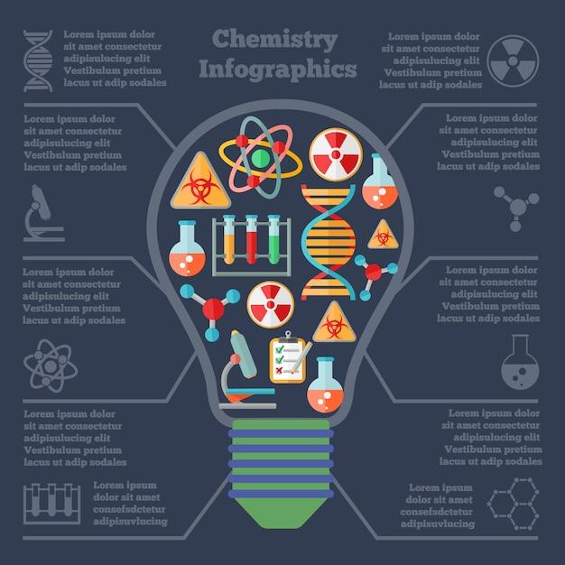 化学科学研究技術インフォグラフィックレポート電球フォームレイアウトプレゼンテーションとdnaシンボル分子構造 無料ベクター