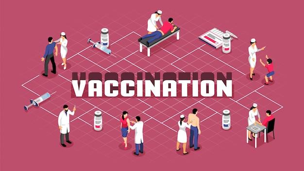 Врачи и пациенты, взрослые и дети во время вакцинации, изометрическая блок-схема на малиновом Бесплатные векторы