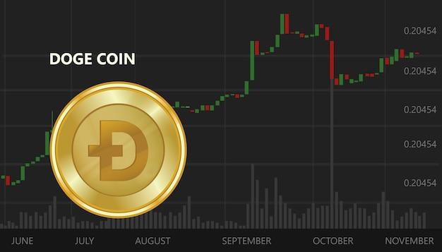 ulaganje u bitcoin etrade hoće li ikad postojati investicija koja će rasti poput bitcoina