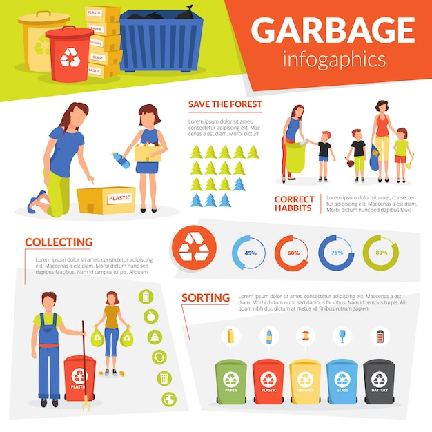 Domestic waste garbage sorting and curbside collection for recycling and reuse Free Vector