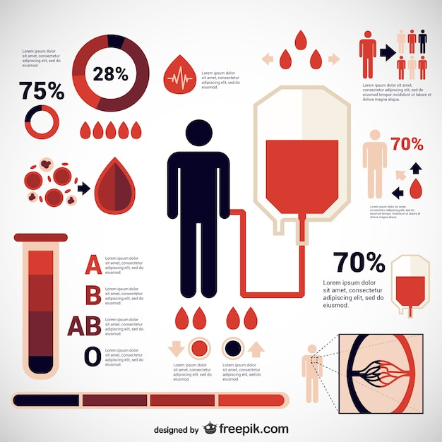 Donate Blood Infographic Vector Free Download