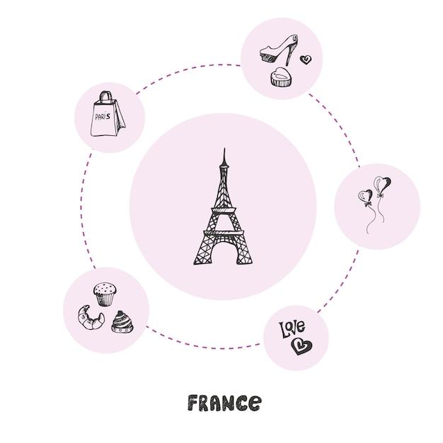 Знаменитые символы франции doodle Premium векторы