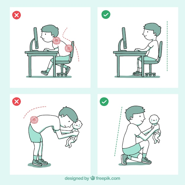 Drawings with correct and incorrect postures Free Vector