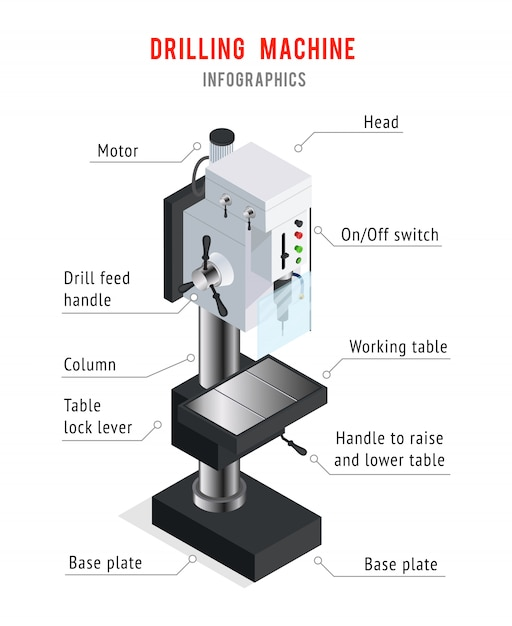 Drilling machine infographic poster Free Vector