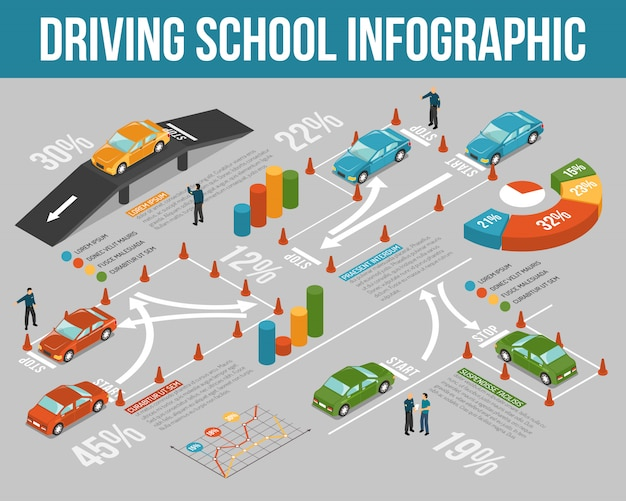 Driving school infographics Free Vector
