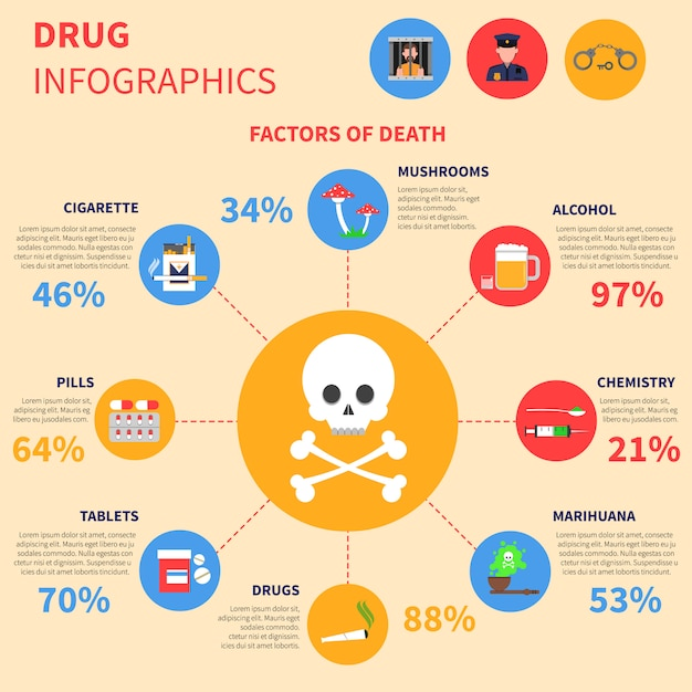 Drug infographics set Free Vector