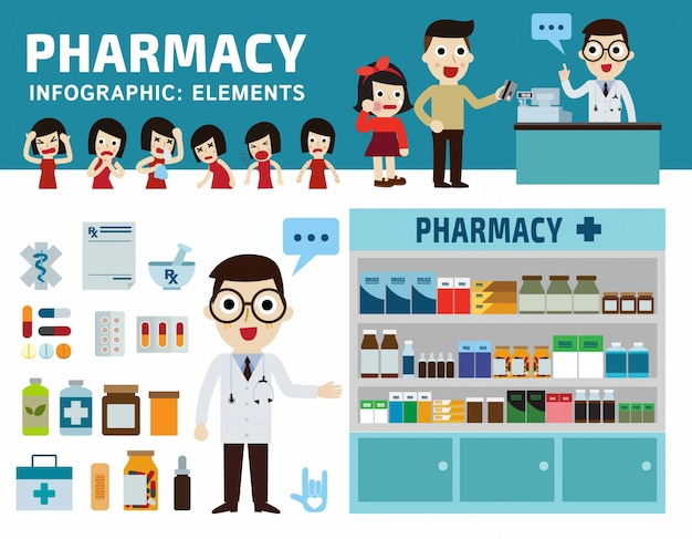 Drugs set pharmacy drugstore.infographic elements. Premium Vector