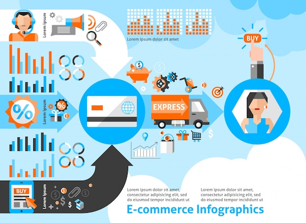 E-commerce Infographics Set Free Vector