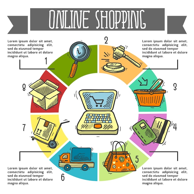 Online shops with free shipping