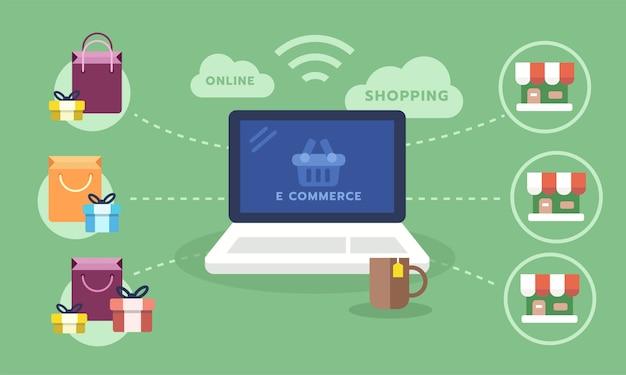 E commerce website Premium Vector