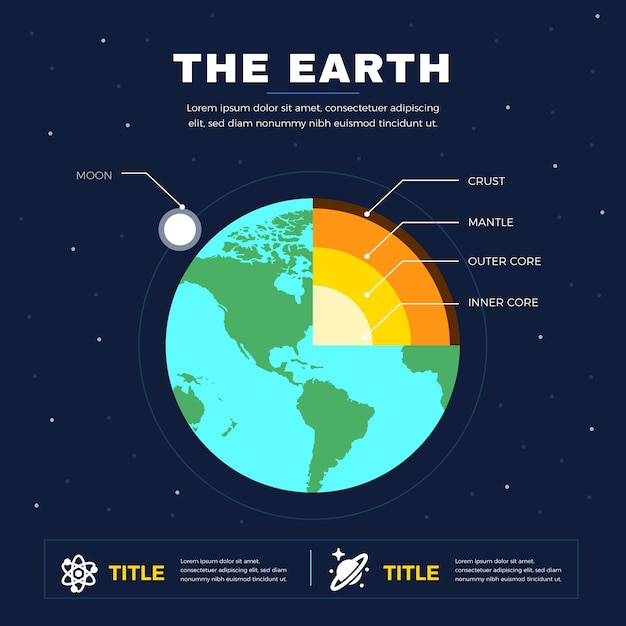 Earth theme structure infographic Free Vector