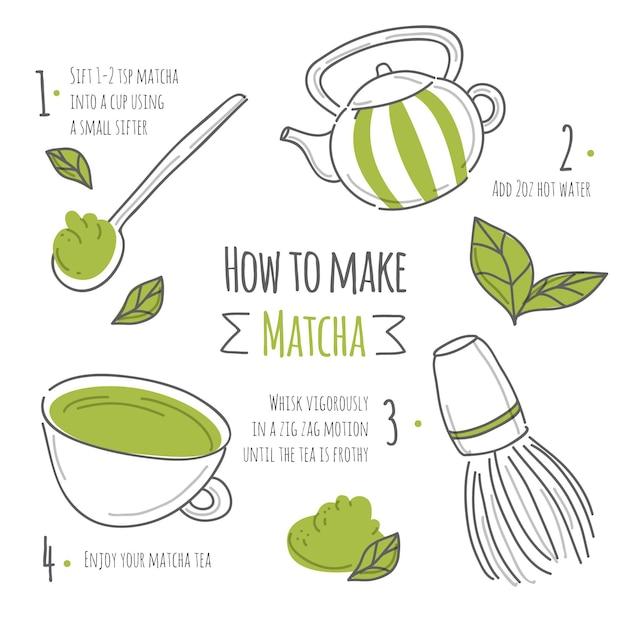 Easy steps of how to make matcha tea Premium Vector