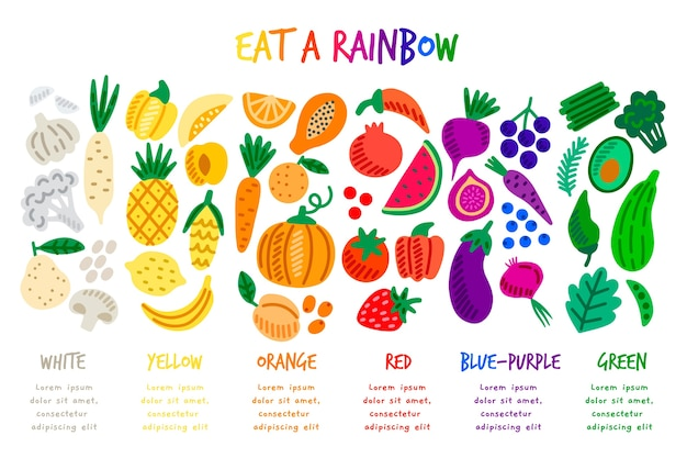 Eat a rainbow colorful infographic Free Vector