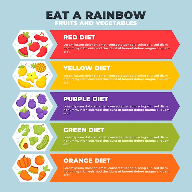 Free Vector Eat A Rainbow Of Fruits And Vegetables Infographic