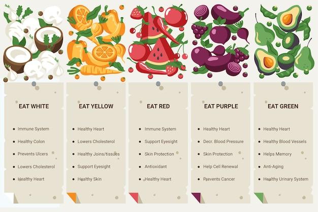 Mangia uno stile infografico arcobaleno Vettore gratuito